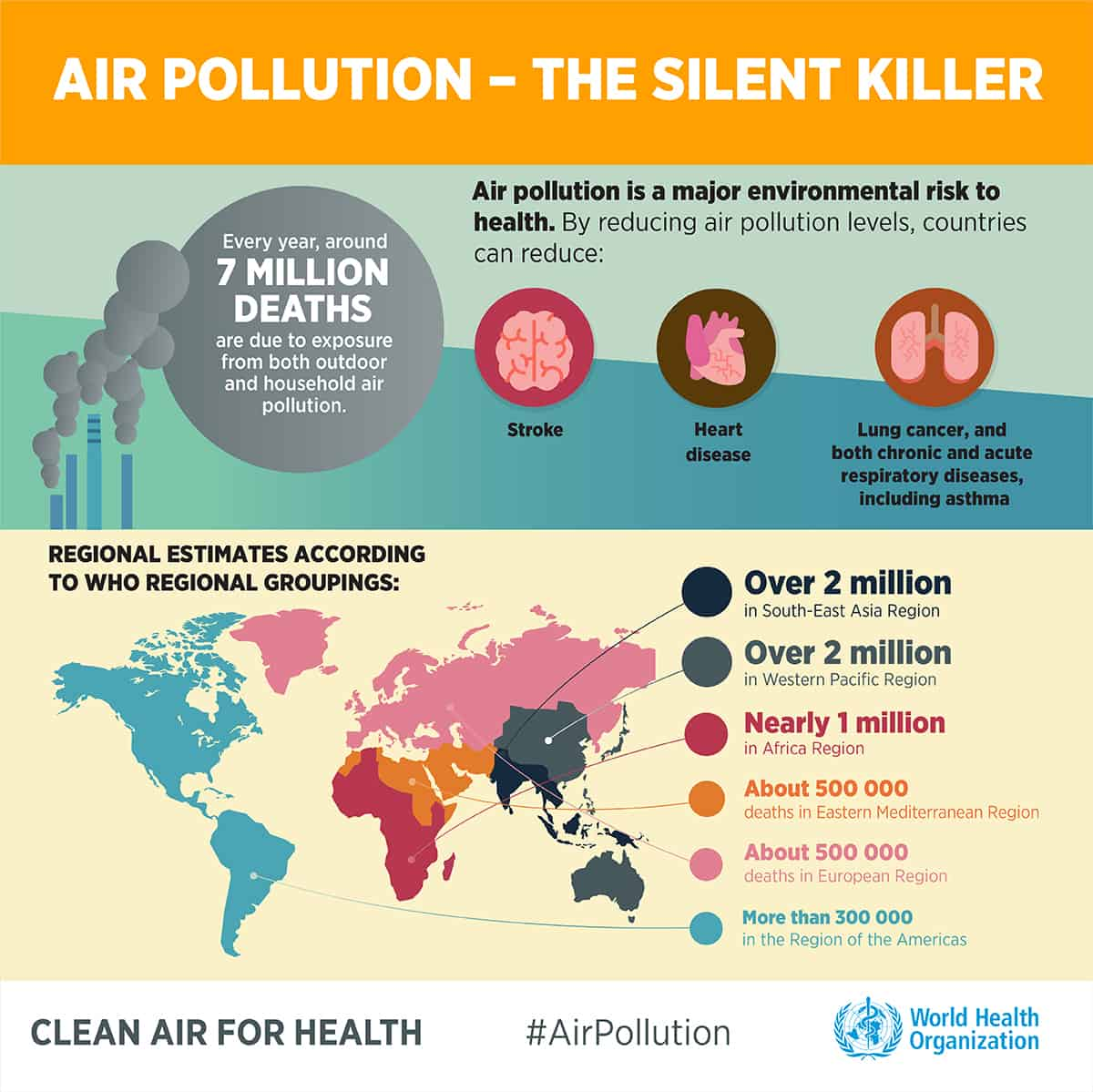 Air Pollution Deaths